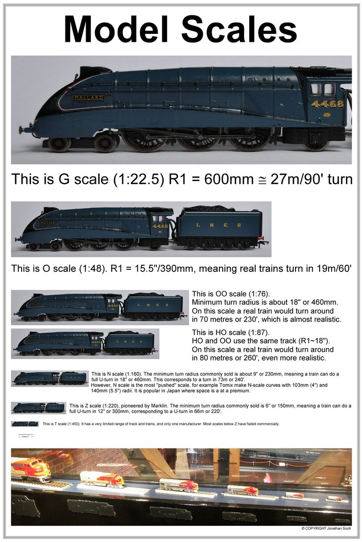 Wiring diagram together with ho model train layout plans moreover ho - Model Train Scale Sizes Google Search Ho