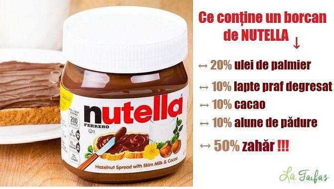 Aproape jumătate din conținutul borcanului este constituit din zahăr alb. Din informațiile nutriționale postate pe borcan reiese că un borcan de Nutella conține aproape 200 de grame de zahăr rafinat.