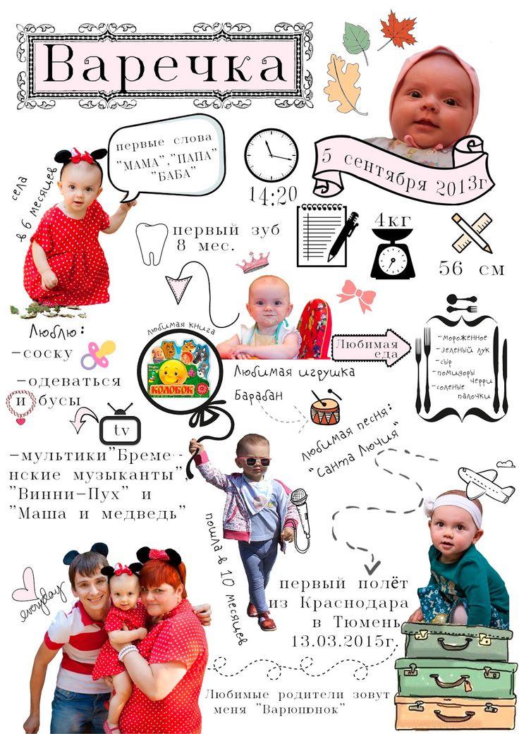 Доступный праздник: Детские постеры
