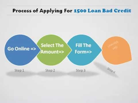 1500 Loan Bad Credit Get Natural And Instant Financial Help