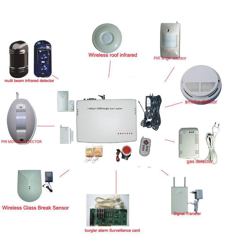 Alarm System Home Security alarm system home  Protection is something we  need to have  not only in our tasks and our funds  yet likewise in our  security and. 21 best Homecare images on Pinterest   Smoke  Alarm system and