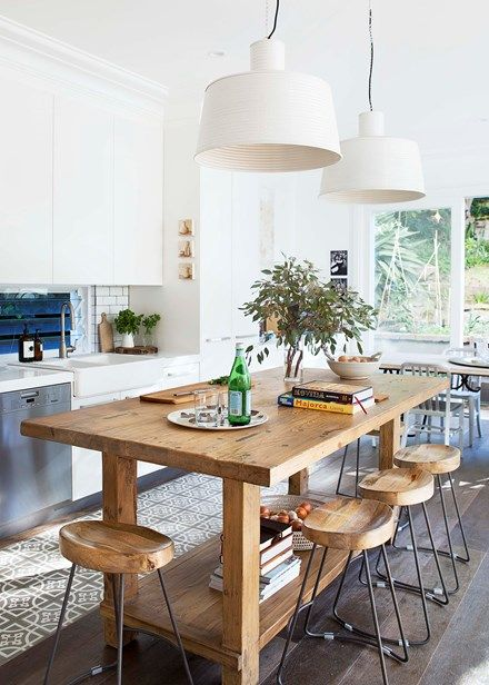 Best 26 Best Images About Modern Kitchens On Pinterest 400 x 300