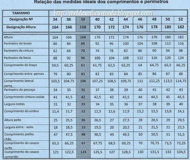 TABELA DE MEDIDAS PARA MANEQUIM FEMININO 34 a 46 - Moldes Moda por Medida