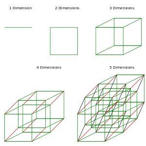 Figura geométrica - Wikipedia, la enciclopedia libre