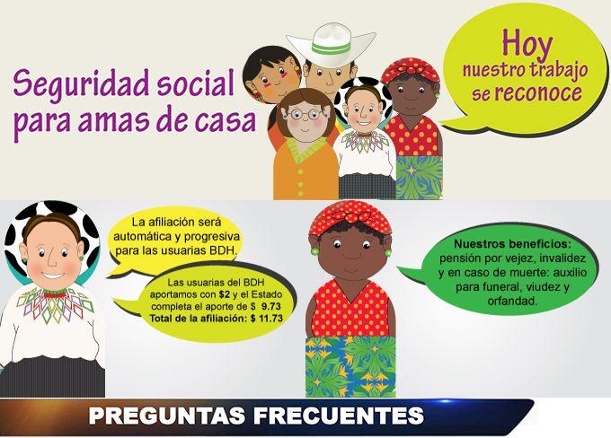 Preguntas Frecuentes – Ministerio de Inclusión Económica y Social