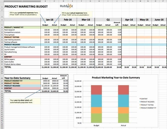 30 Capital Improvement Plan Template In 2020 Budget Planner