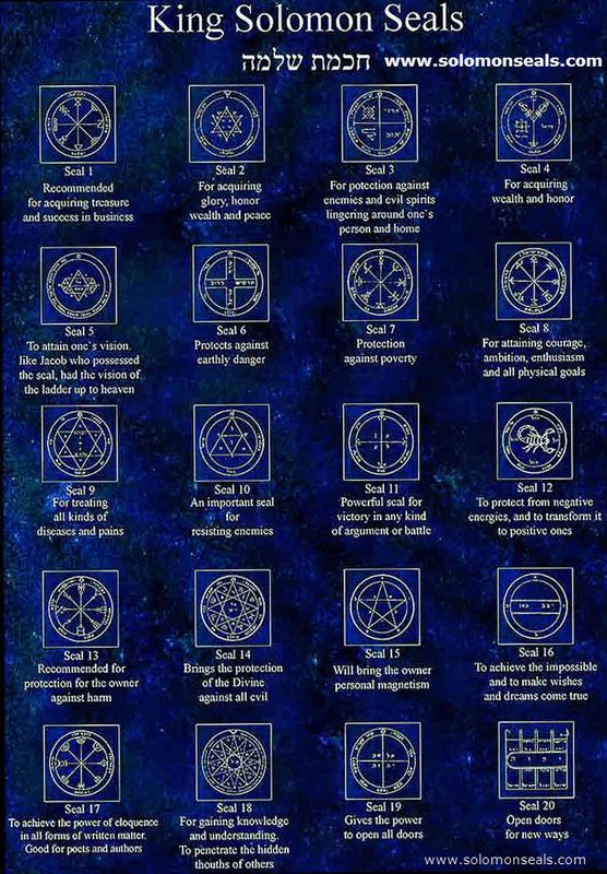 the awakening symbols Although there is no official symbol of buddhism, there are many different buddhist symbols used in various cultures learn about common ones, where they come from, and what they represent.