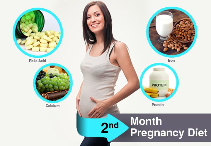 Congratulations! You've entered into your second month. Preparing yourself nutritionally for motherhood? Here what's safe in second month of pregnancy diet.