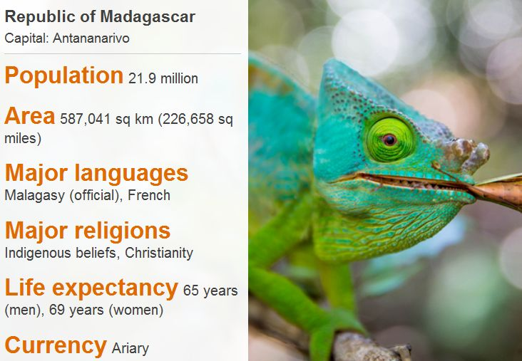 Herewith some facts of Madagascar  Book your travels through http://www.realmadagascar.com/
