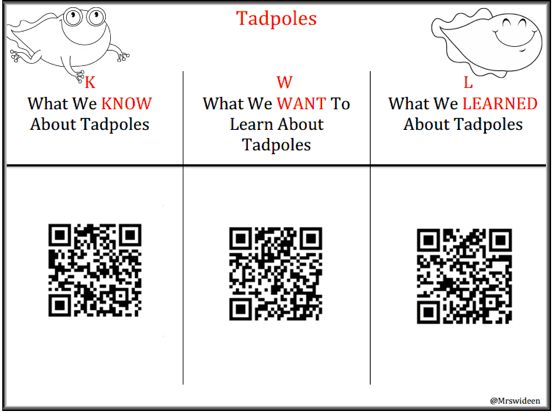 What do you get when you combine #QRcodes with Padlet? A genius idea! #edtech