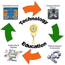 Importance of Technology in Education You Should Know