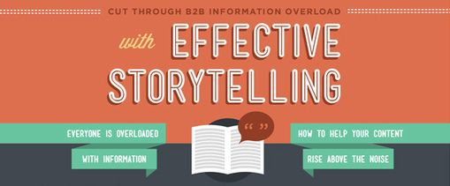 How To Help Your Content Rise Above The Noise [Infographic] — socialmouths