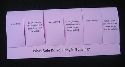 What Role Do You Play in Bullying?  Six Tab Foldable.  Great way to get students to think about bullying.