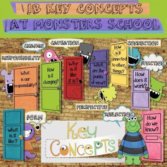 Ib Pyp Key Concepts Monster Style Us Paper Key