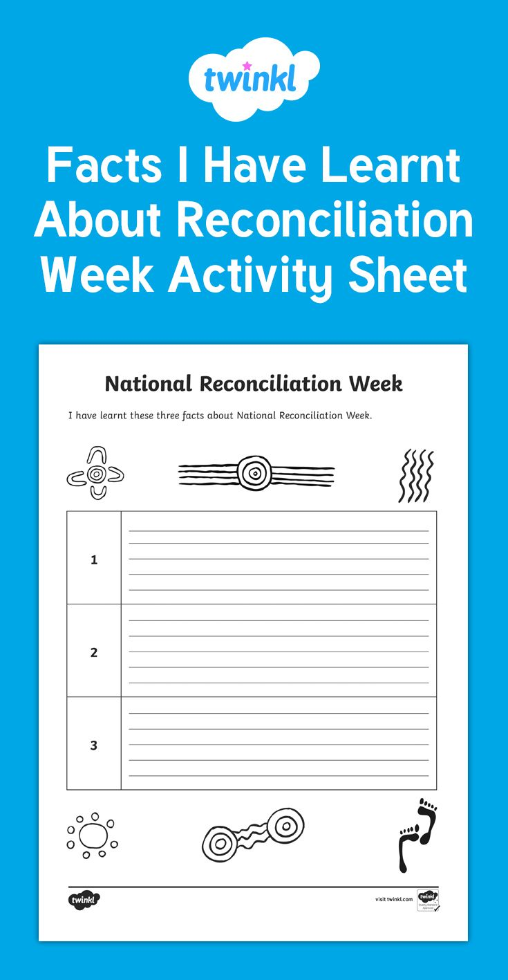 A useful activity sheet for eliciting what your children have learnt about National Reconciliation Week.
