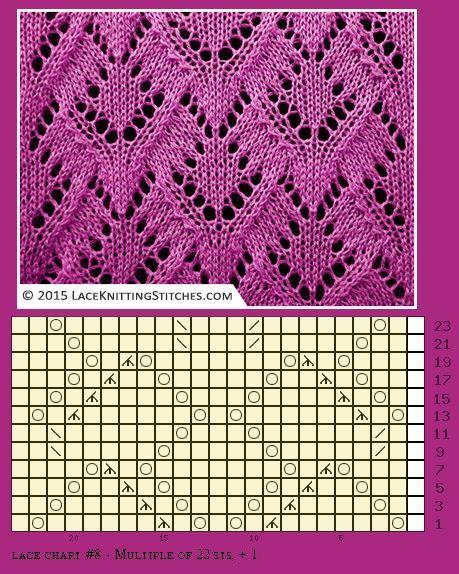 Lace knitting. Free chart 8: