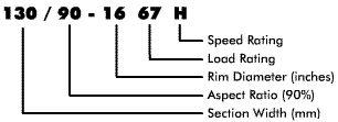 Tire Size comparison charts.