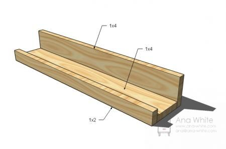 use 2-1x4's and 1-1x2 to make and 8' picture ledge for $10  (use a 1x2 for the base to make it thinner?)