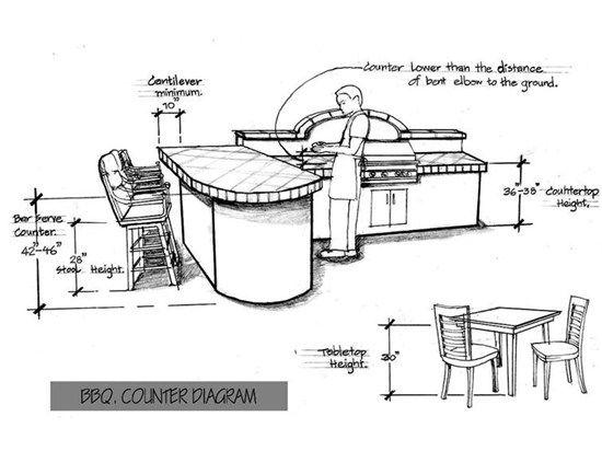 Industry Standard Heights To Consider In Your Outdoor Kitchen Design | Al  Fresco | Pinterest | Outdoor Kitchen Design, Kitchens And Outdoor Living Part 39