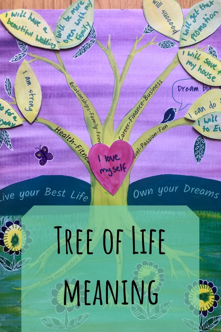 The Meaning Of The Tree Of Life How It Can Help You Archeive