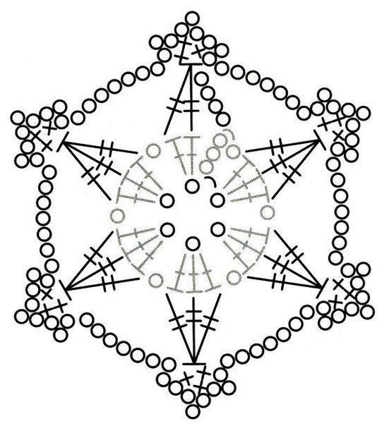 351 best Navidad al crochet images on Pinterest | Crochet pattern ...