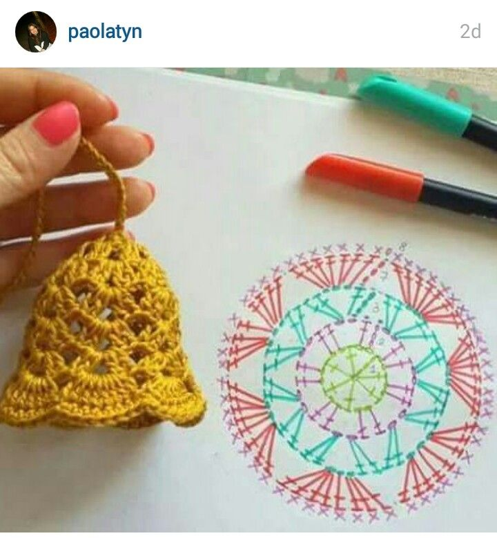 From Instagram. PICTURE ONLY. Crochet Christmas bell ornament.