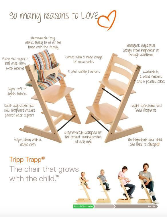 A modern high chair that grows with your child too. Award-winning Stokke Tripp Trapp Chair for baby, toddlers, kids & adults too