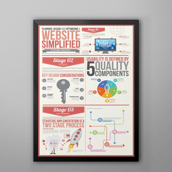 Website simplified infographic design by Rayz Ong, via Behance