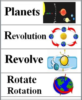 Solar System Word Wall Cards ...The Science words and vocabulary terms have a corresponding picture on each card....