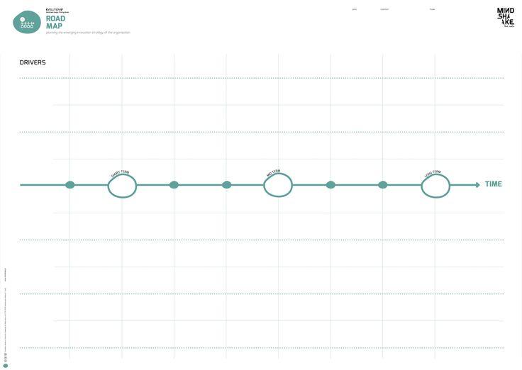 Roadmap  Mindshake Design Thinking TEMPLATES PDF: http://www.mindshake.pt/public/download/E6_Roadmap_A1.pdf