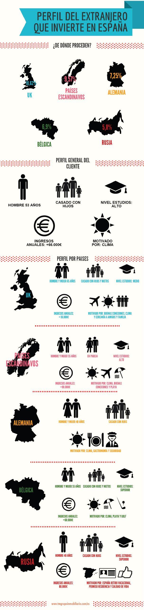 britanicos-franceses-y-alemanes-copan-la-compra-de-vivienda-en-espana