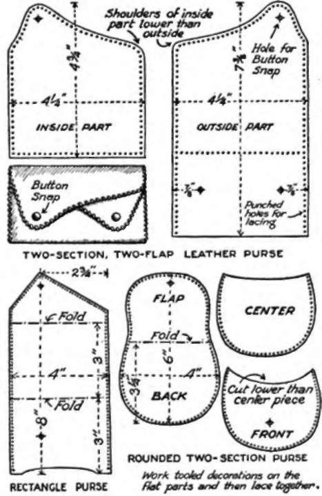 Ideas about leather working patterns on pinterest