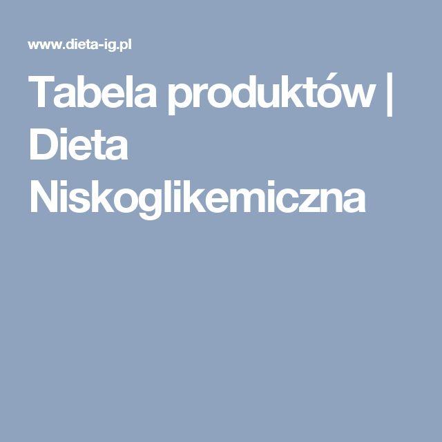 Tabela produktów | Dieta Niskoglikemiczna