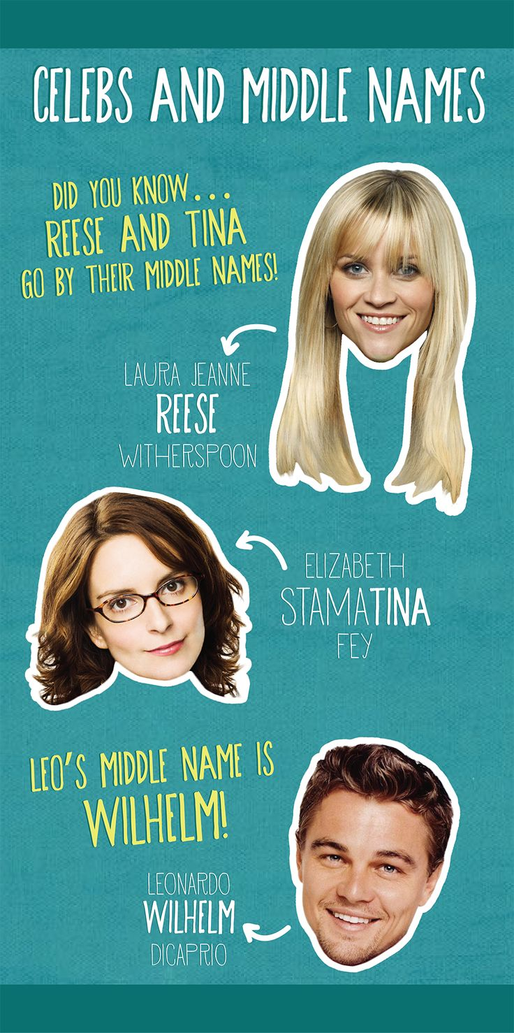 Having trouble coming up with a middle name for your child we ve got 8 different ways to choose a middle name as well as celebrity middle name fun facts