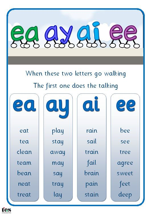 Worksheets Ea Words 17 best ideas about ea on pinterest phonics long a and teaching posters available in two different fonts that contain short rhyme small word