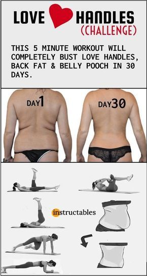 5 Minute Effective Workouts For Side Fat and Belly Pooch