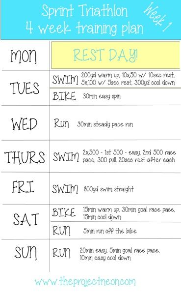 4 Week Sprint Triathlon Training Plan | Sarah Fit | Bloglovin'