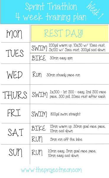 4 Week Sprint Triathlon Training Plan | Sarah Fit | Bloglovin'