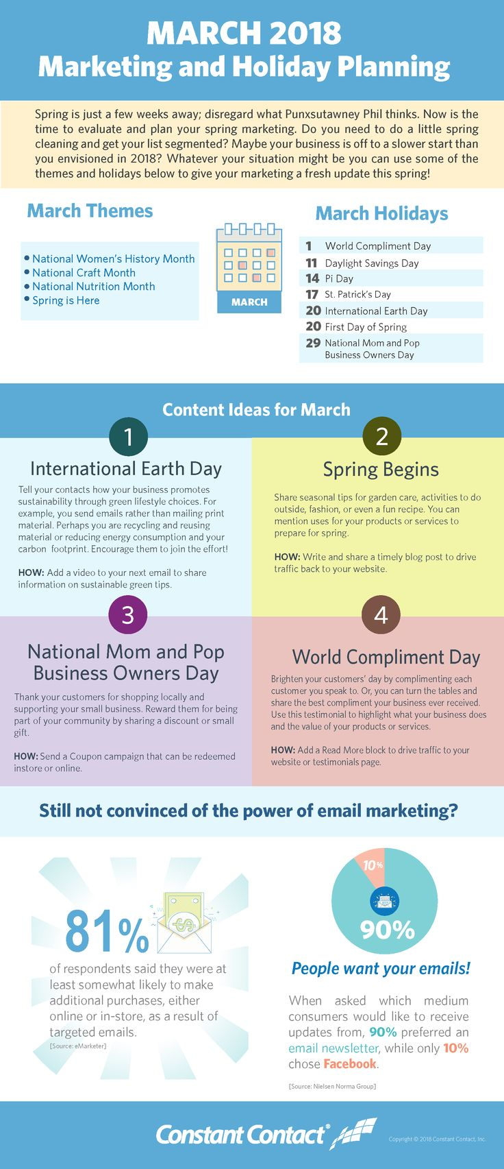 50+ best Email campaign ideas for your business images by Constant