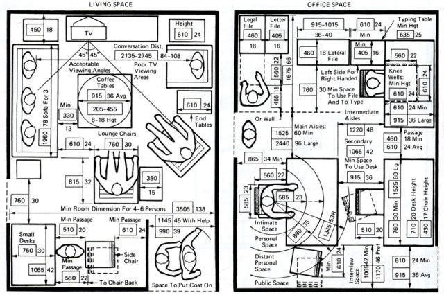 Merveilleux Graphic Standardsu0027 · Human DimensionOffice SpacesDesign ...