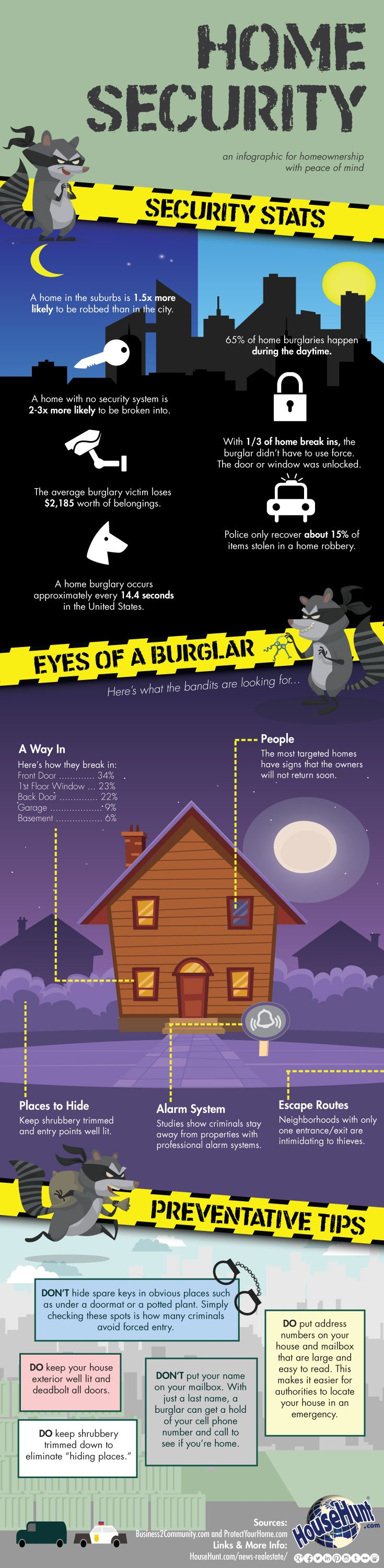 Home Security [Infographic] From an alarm system to an action plan, home security will give you peace of mind as a homeowner. Here are some statistics about home burglaries, what to keep an eye out for, and how to keep your home protected.