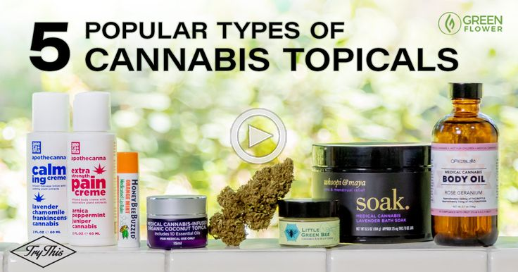 Cannabis topicals are quickly gaining popularity, and for good reason – the best products work!