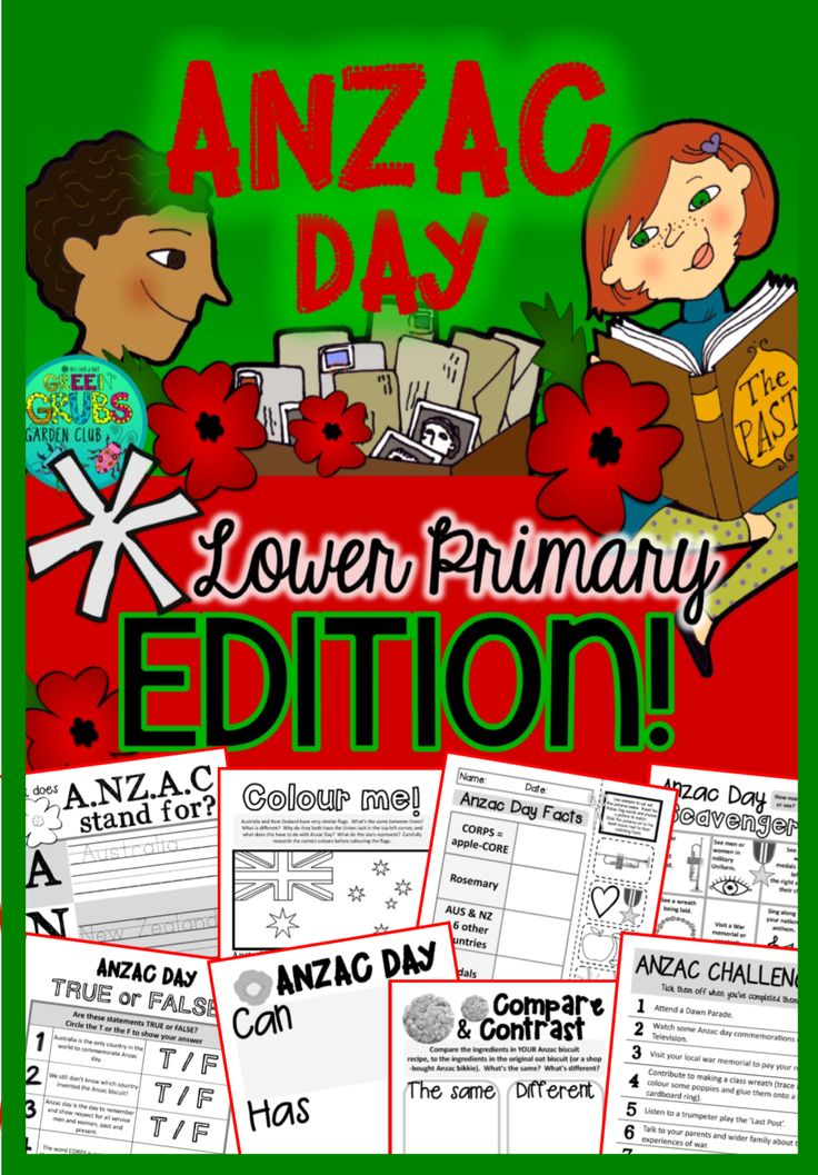 Our popular Anzac day resource is now also more accessible for our lower primary learners!  This 30+ page A4 pack is designed to support your classroom discussions about Anzac Day. It was created to address the lack of easy to use resources for LOWER primary aged children (Years 0,1 & 2) You can mix and match from the large selection of pages to best meet the needs of your class. Many of the pages and activities in this pack are easily adapted for differing abilities – complete as a whole…