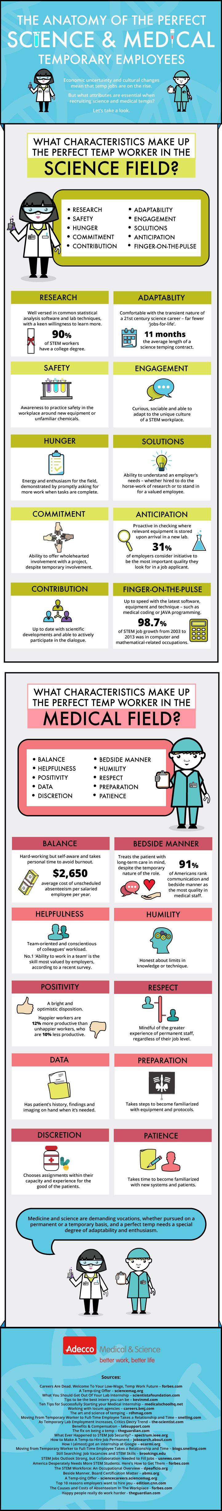 168 best Career Infographics images on Pinterest | Accounting ...