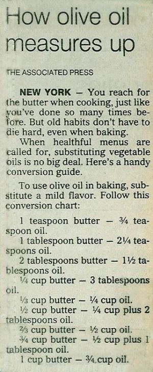 Olive Oil Conversion Chart (use instead of butter or margarine) by flora