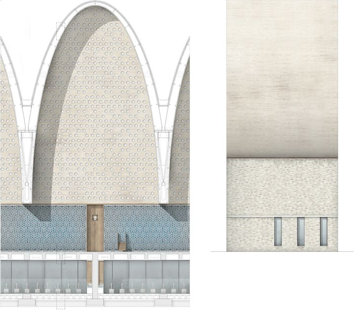 Mosque_Technological section