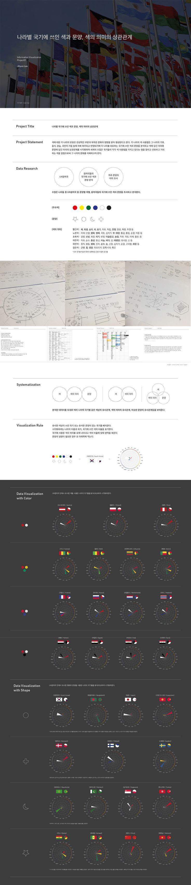 Lee Ji Hyun | Correlation between color, pattern, and color used in national flags | Information Visualization 2016│ Major in Digital Media Design │#hicoda │hicoda.hongik.ac.kr