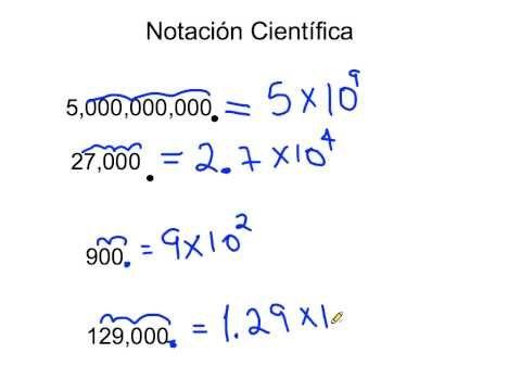 Notación Científica Intro - YouTube
