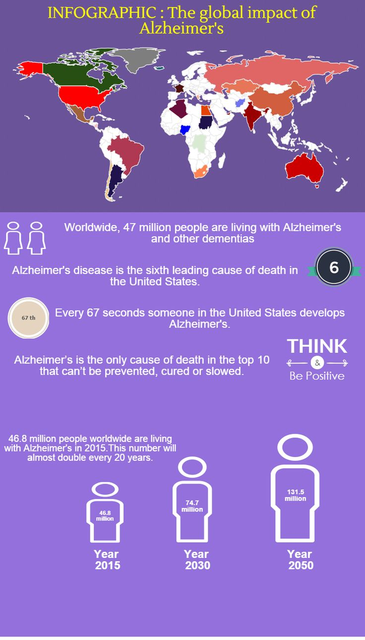 Kamal moumneh talking about - Global impact of Alzheimer's - Imgur