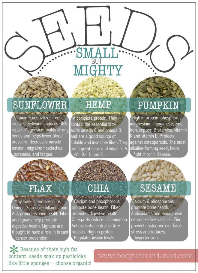Nutritional value pumpkin seeds per 100g: How many calories in pumpkin seeds – 160, How much protein in pumpkin seeds – 2g, How many carbs in pumpkin seeds – 9g